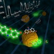 نانوکاتالیست و نانوذرات کاتالیستی