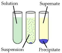 10- مبانی تولید نانوذرات با روش رسوب گذاری شیمیایی- 2