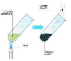 10- سنتز نانوذرات با روش تخریب حرارتی-Thermal Decomposition Method