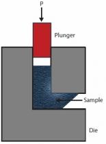 تغییر شکل پلاستیک شدید برای تولید مواد نانوساختار