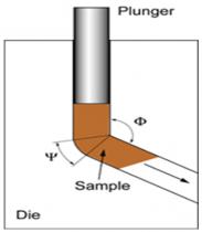 10- تغییرشکل پلاستیک شدید نانوکامپوزیت های زمینه فلزی