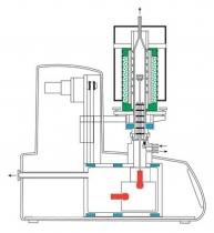 مقدمه ای بر روش های آنالیز حرارتی Thermal Analysis-TA