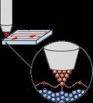 10- میکروسکوپ تونلی روبشی - 2