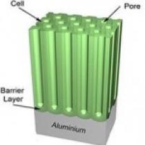 نانوحفرههای اکسید آلومینیوم 3
