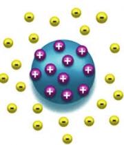 تأثیر خصوصیات سطحی نانوذرات بر سمیّت و زیست سازگاری