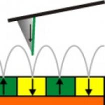 میکروسکوپ نیروی مغناطیسی 1
