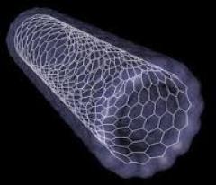کنترل نانوساختار نانوالیاف