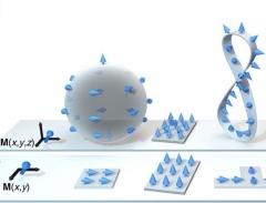 اثر ابعاد روی خواص نانومواد