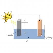 کاربردهای اتصالات نانوالکترونیکی 3