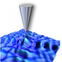 میکروسکوپ تونلزنی روبشی دمای پائین